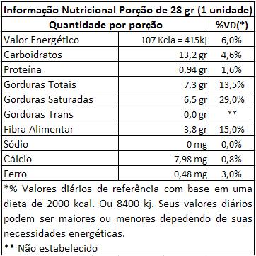 Tabela de Nutrição Prodigio