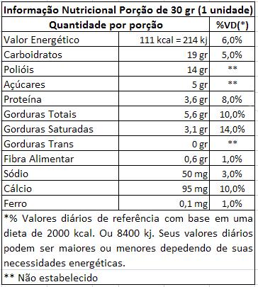 Tabela de Nutrição Saboroso