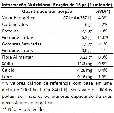 Tabela de Nutrição Soberano