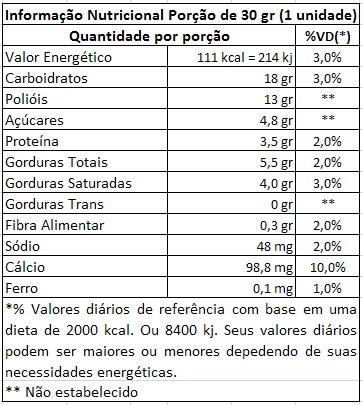 Tabela de Nutrição Supremo
