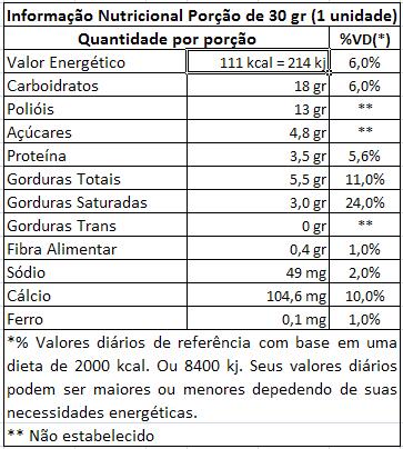 Tabela de Nutrição Tentação